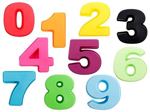 Backform SIlikon Ziffern | Kuchenform Zahlen aus Silikon