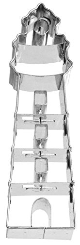 Leuchtturm | backform leuchtturm